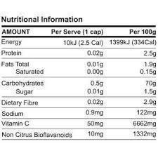 Nutrition Facts For ATP Science Resilience