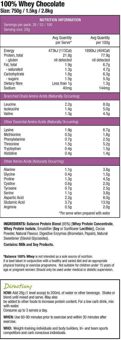 Nutrition Facts For Balance 100% Whey Natural 1.5kg