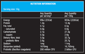 Nutrition Facts For Balance Naturals Performance Greens 600g