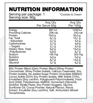 Nutrition Facts For BSC High Protein Low Carb Bars Box of 12