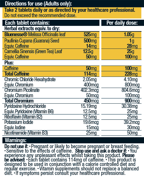 Nutrition Facts For BSC Hydoxyburn Clinical 60 caps