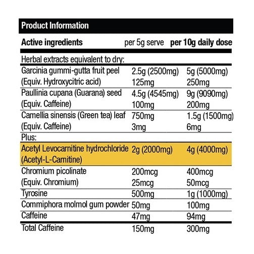 Nutrition Facts For BSC Hydroxyburn Shred Fat Burner