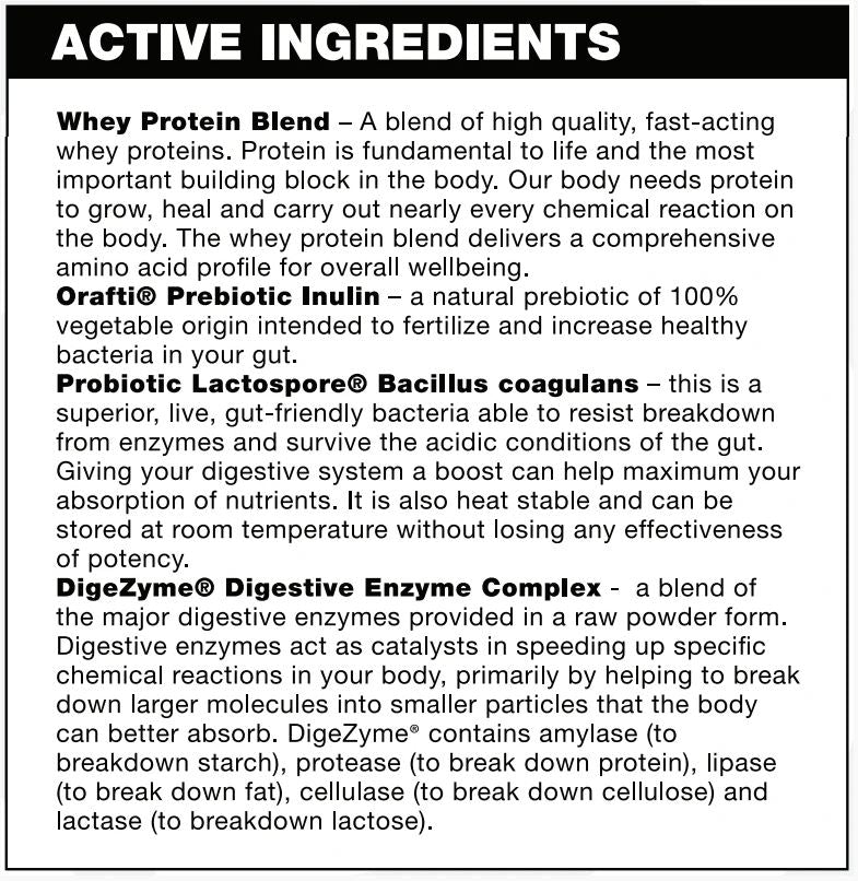 Nutrition Facts For BSc Athlete Standard Whey Protein