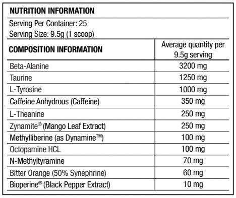 Nutrition Facts For Chaos Crew Stim Head Pre-Workout