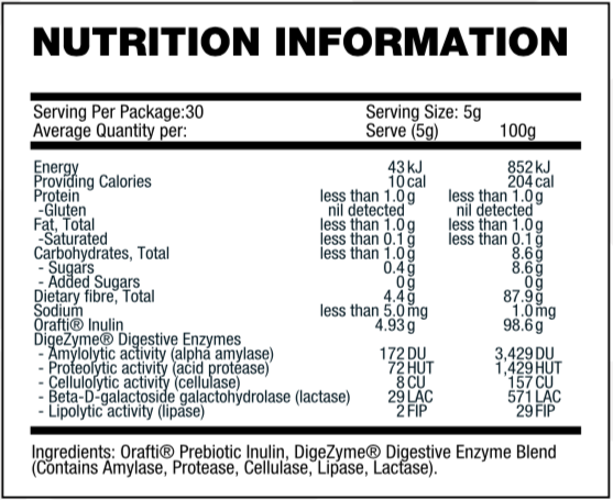 Nutrition Facts For BSc Clean Biotic 150g