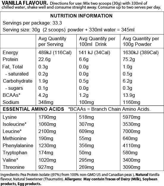 Nutrition Facts For Clean Nutrition Pea Protein 1kg