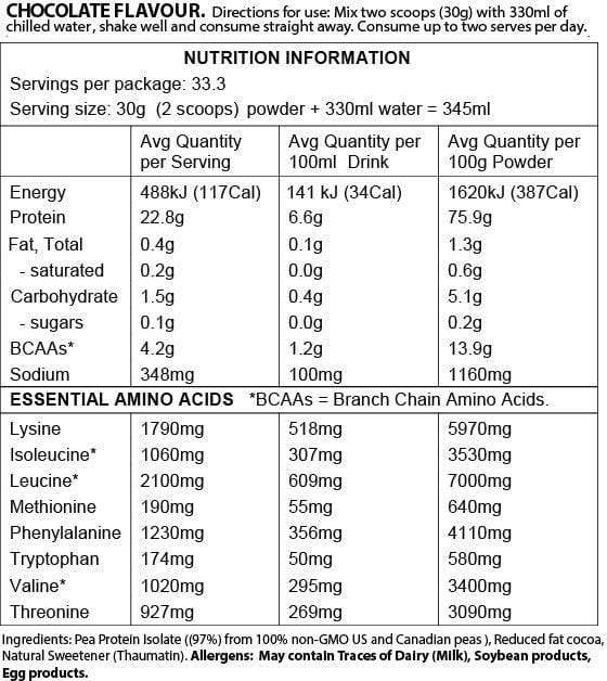 Nutrition Facts For Clean Nutrition Pea Protein 3kg