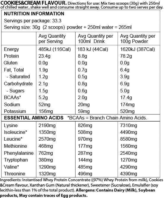 Nutrition Facts For Clean Nutrition Whey Protein 1kg