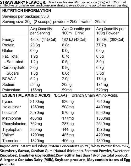 Nutrition Facts For Clean Nutrition Whey Protein 2kg