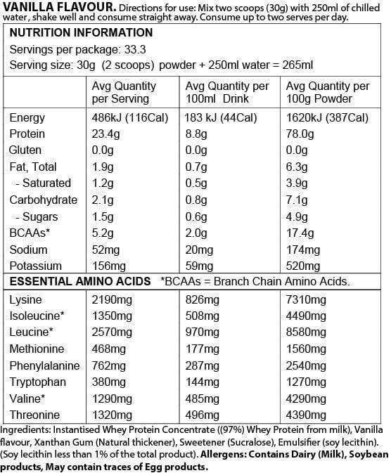 Nutrition Facts For Clean Nutrition Whey Protein 3kg