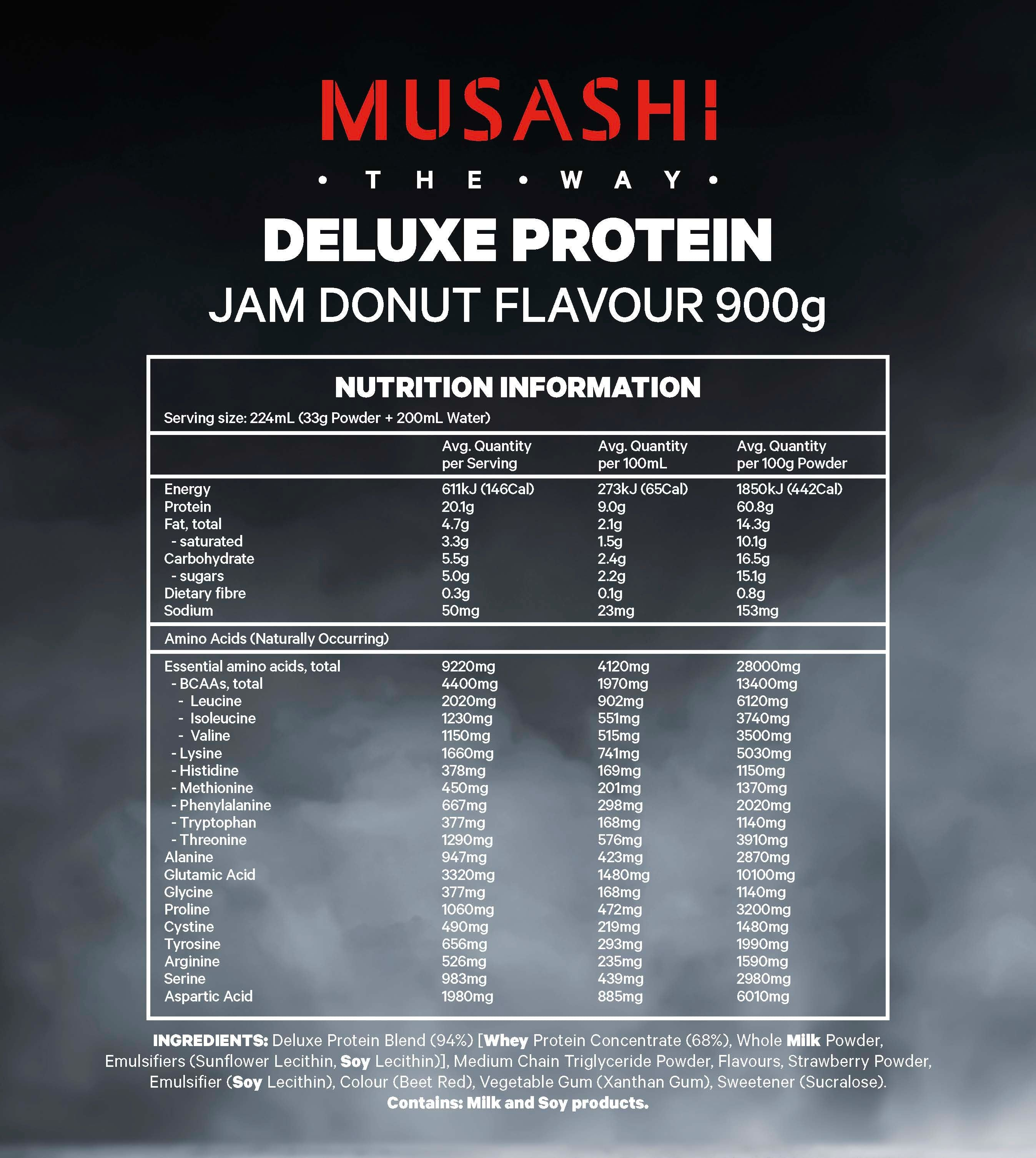 Nutrition Facts For Musashi Deluxe Protein Powder