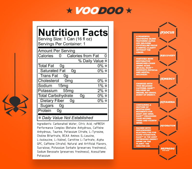 Nutrition Facts For Raze Energy RTD