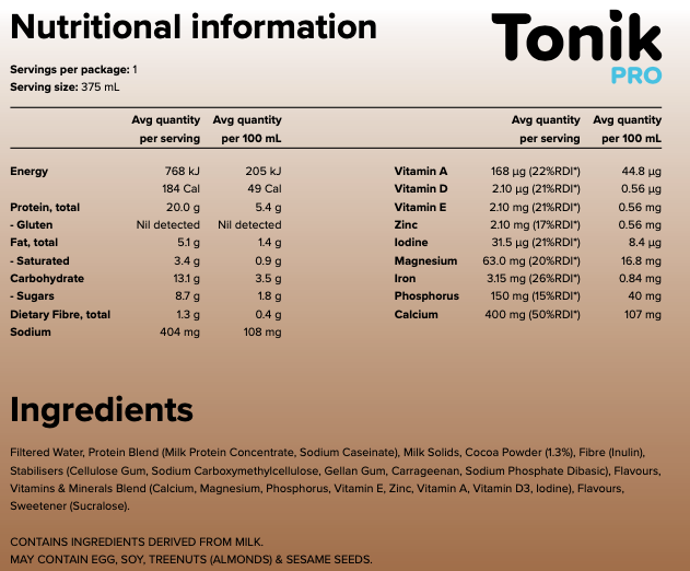 Nutrition Facts For Tonik Pro Protein RTD 12 Pack