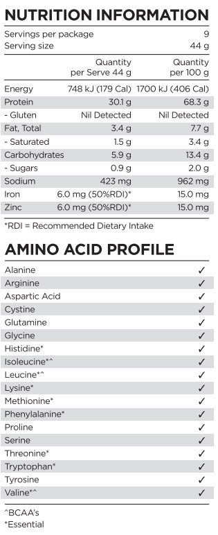 Nutrition Facts For PranaOn Power Plant Protein