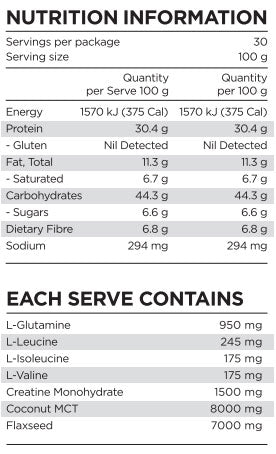 Nutrition Facts For PranaOn Natural Mass