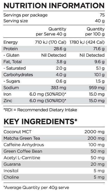 Nutrition Facts For PranaOn Phyto Fire Protein