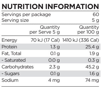 Nutrition Facts For PranaOn Super Greens