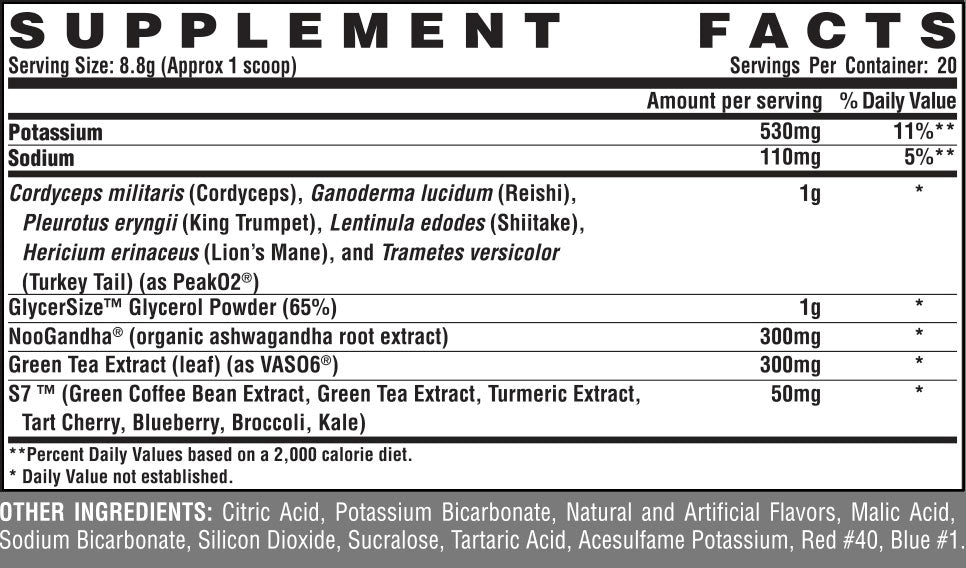 Nutrition Facts For Nutrex Alpha Pump