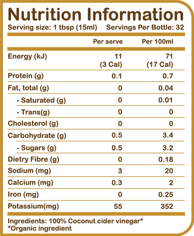 Nutrition Facts For Yum Naturals Coconut Cider Vinegar