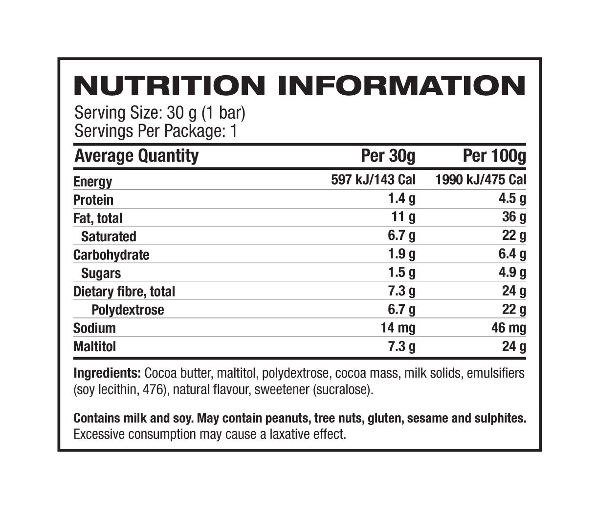 Nutrition Facts For Atkins Endulge Bar 15 Box