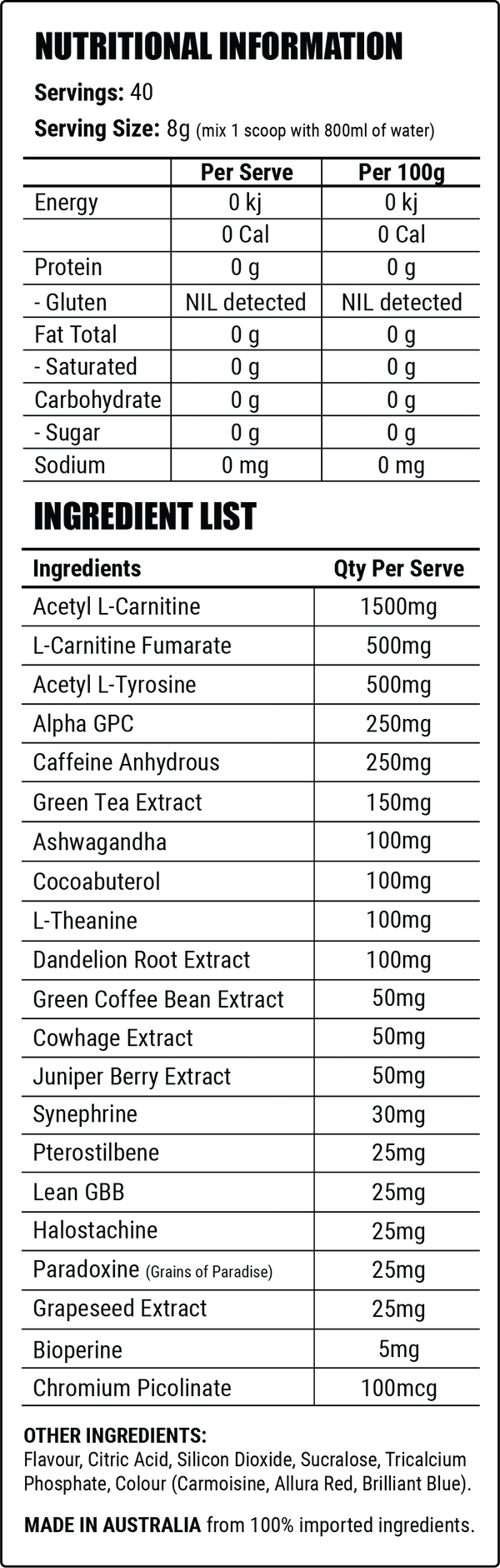 Nutrition Facts For Faction Labs Deficit