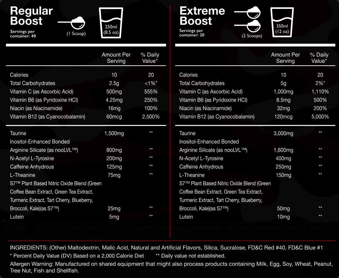 Nutrition Facts For Outbreak Nutrition F.P.S Focus & Performance