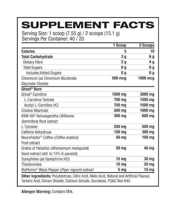 Nutrition Facts For Ghost Lifestyle Burn