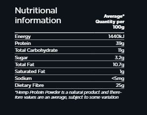 Nutrition Facts For Hemp Connect Hemp Protein Powder 500g