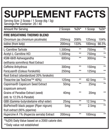 Nutrition Facts For IN2 Performance Torch Thermogenic