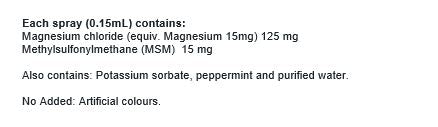 Nutrition Facts For Clinicians Joint & Muscle Ease Spray