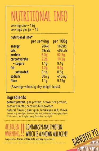 Nutrition Facts For Macro Mike Peanut Butter +