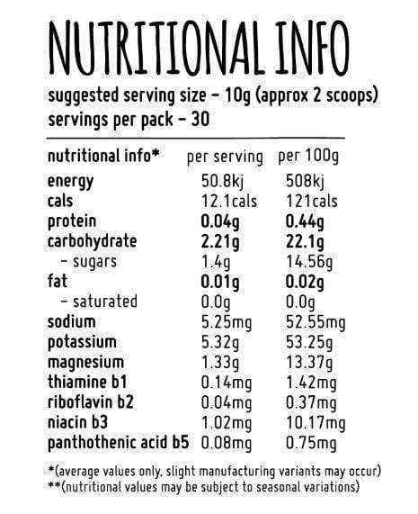 Nutrition Facts For Macro Mike Plant Aminos