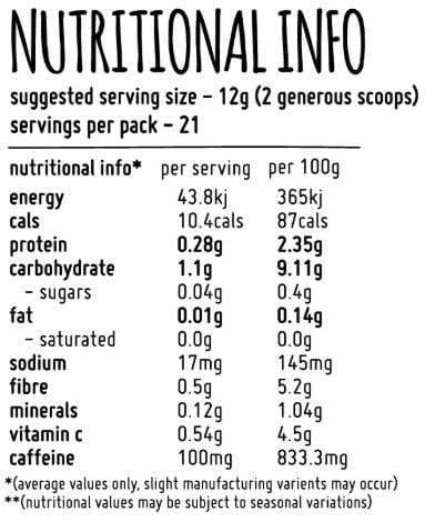 Nutrition Facts For Macro Mike Pre-Workout