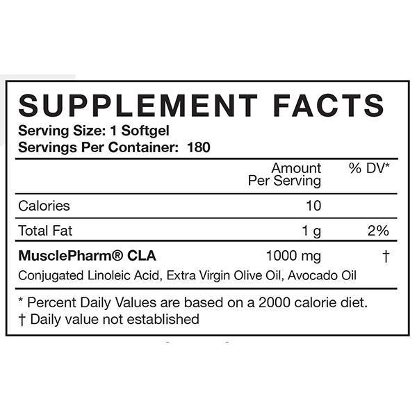 Nutrition Facts For MusclePharm CLA 180 Softgels