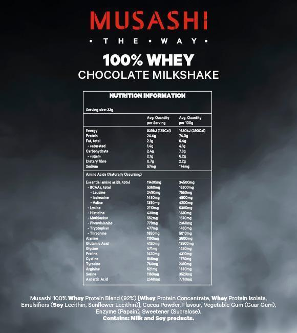 Nutrition Facts For Musashi 100% Whey 900g