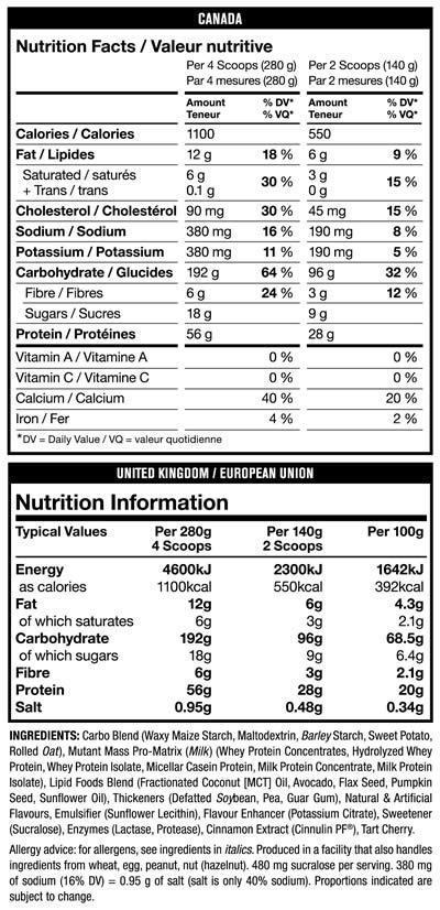 Nutrition Facts For Mutant Mass 15lb