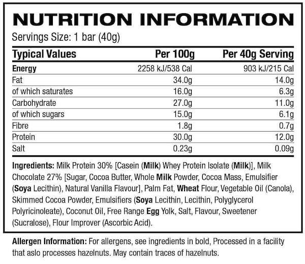 Nutrition Facts For Novo Nutrition Wafer Bars 12 Box