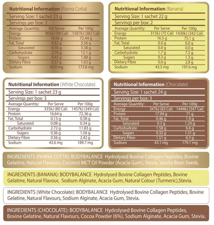 Nutrition Facts For ATP Noway Collagen Desserts