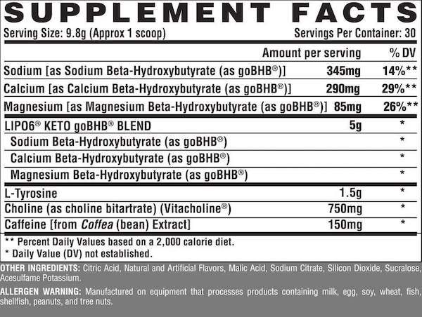 Nutrition Facts For Nutrex Lipo 6 Keto 30 serve