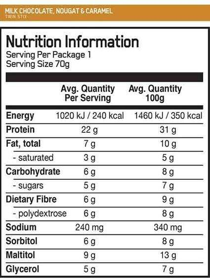 Nutrition Facts For Optimum Nutriton Protein Stix 9 x 70g