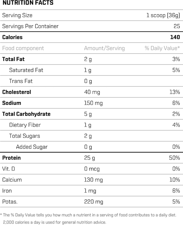 Nutrition Facts For R3P Life Whey Protein 2lb