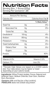 Nutrition Facts For Pro Supps Isolate 100 Protein 900g