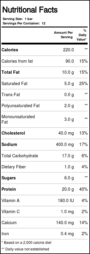 Nutrition Facts For Pro Supps My Bar Box of 12