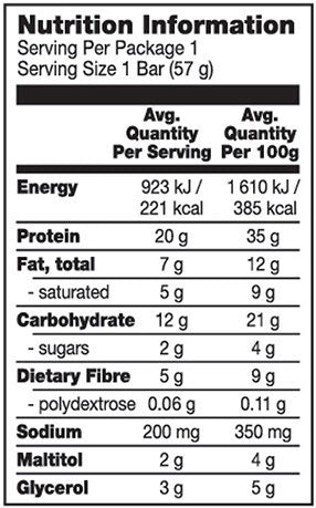 Nutrition Facts For Optimum Nutrition Protein Crunch Bar Box Of 12