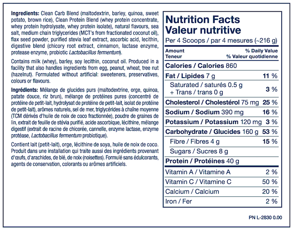 Nutrition Facts For PVl Sport Gainer 2.75lb
