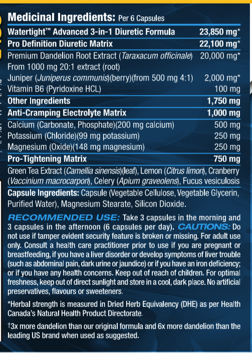 Nutrition Facts For PVL Watertight Diuretic 90 Caps