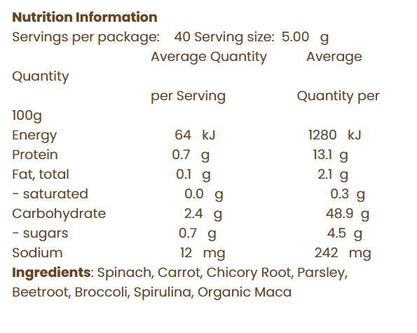 Nutrition Facts For Nothing Naughty Rebalance Superfood Vegetable Powder 200g