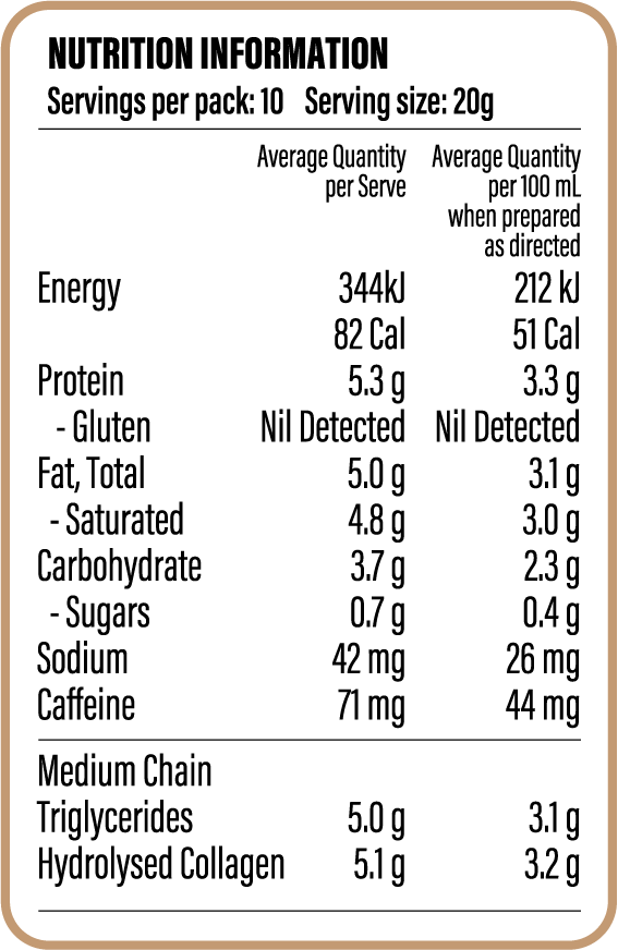 Nutrition Facts For X50 Revolver MCT & Collagen Coffee 10 Serves