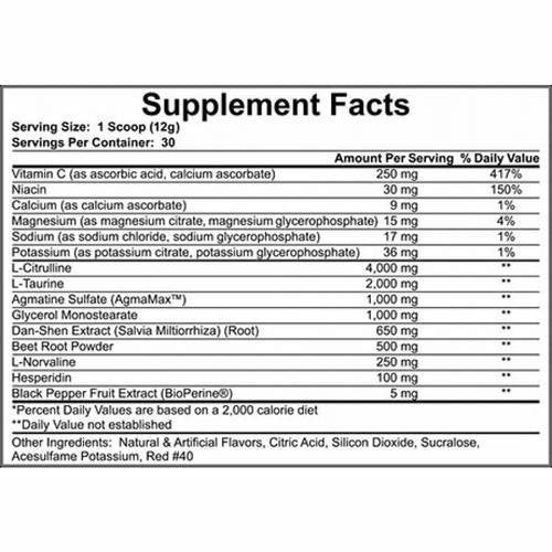 Nutrition Facts For 5% Nutrition Full As F*ck Nitric Oxide Booster