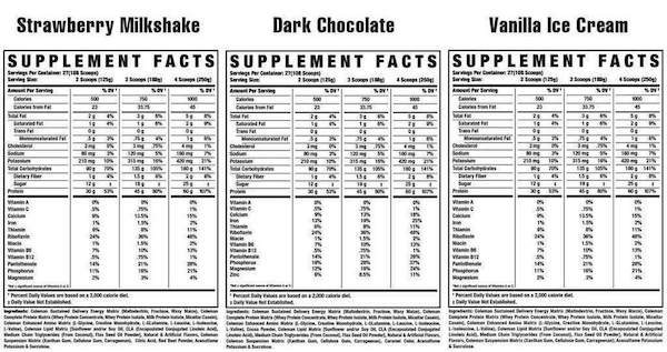 Nutrition Facts For Ronnie Coleman King Mass 15lb